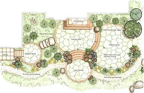 Stone Floor Backyard Patio - This one has a lot of character with all the curves and rock elements. The plants also appear to be well thought out and placed in groups repeated throughout the garden.