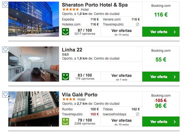 Hoteles en Portugal 2015