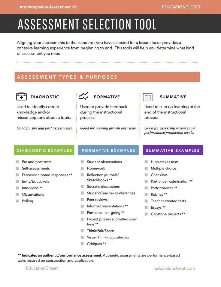 Best 25+ Examples of summative assessment ideas on Pinterest - assessment sample