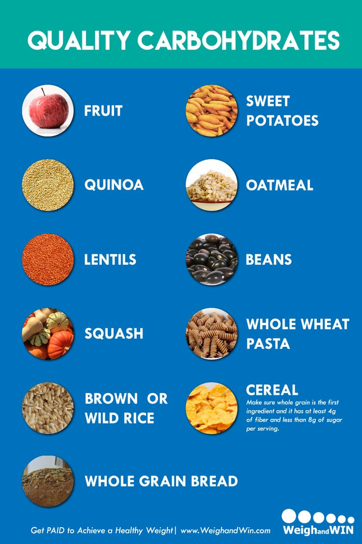 Healthy Carbohydrates Foods Pictures | Carbohydrates in ...
