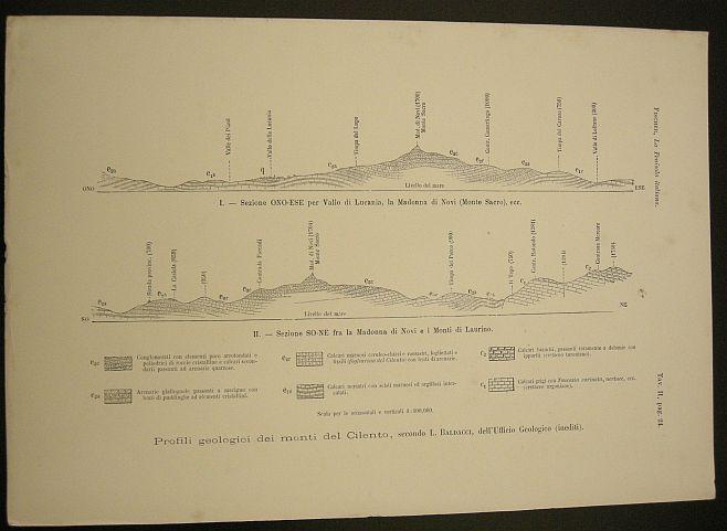 Profili geologici dei monti del Cilento, secondo . Baldacci, dell'Ufficio Geologico (inediti).  s.d. (ma 1902). Cartina - Cartografia - Sezioni - Geologia - Rocce -  Montagne - Orogafia - Cilento - Campania -  Stampa - Geografia -  -