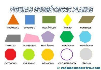 Figuras geom tricas planas figuras planas pinterest for Las formas geometricas