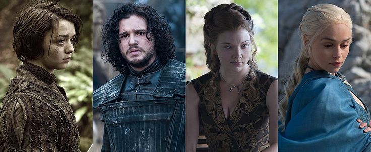 Can you guess the age of the Game of Thrones characters - actors ?