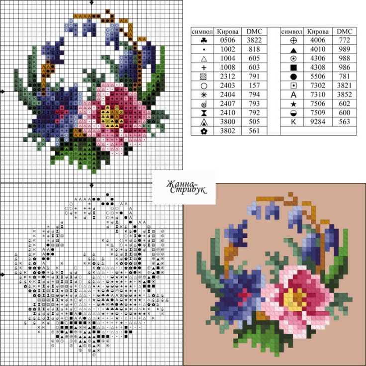 Floral wreath chart