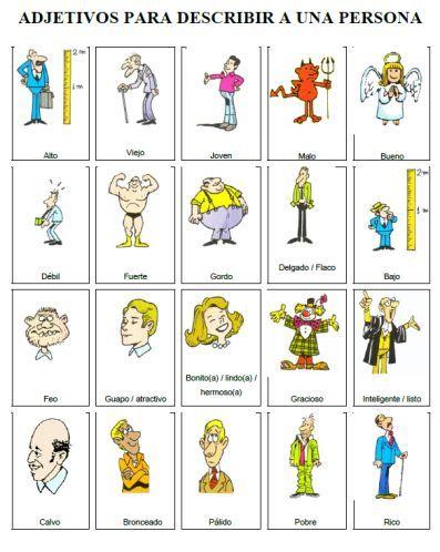 164 best Spanish Familia Unit images on Pinterest  Teaching