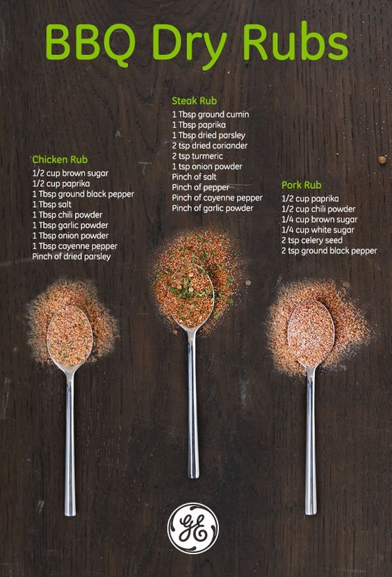 "Jazz up your BBQ with rubs for pork, chicken and steak. Using common spices, you can make a ""standard meal"" a ""standout meal"" for your friends and family.:"