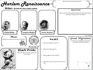 Harlem Renaissance Graphic Organizer Sandoval Lesson US History 11th grade High school