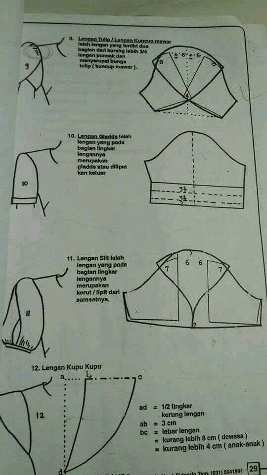 Modelado de mangas