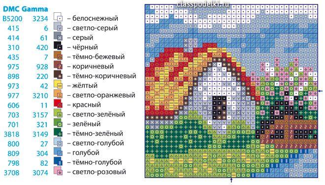Схема вышивания крестиком