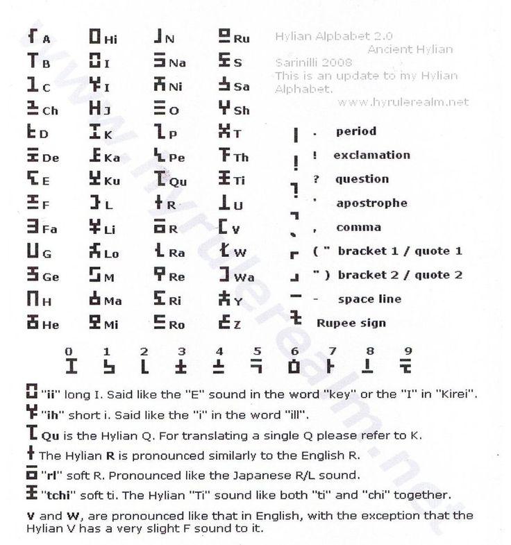 Hylian Alphabet by catwoman1199 on deviantART Geek