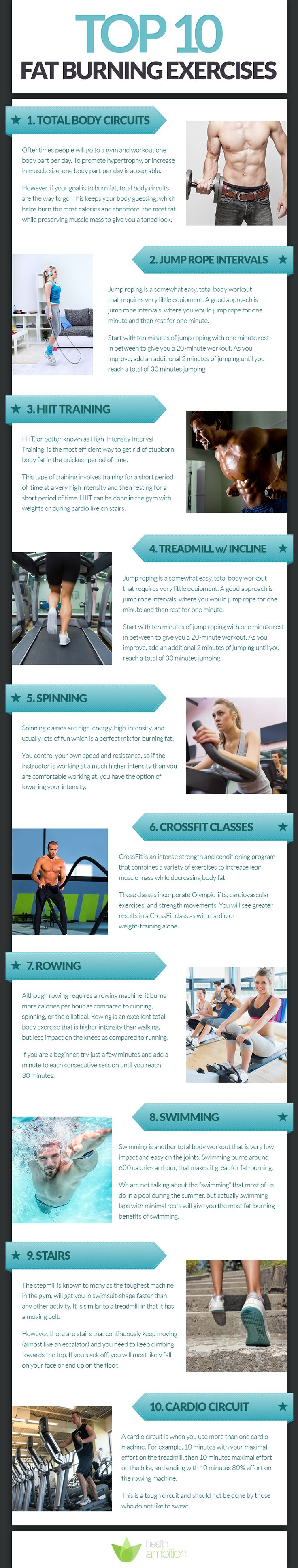 We collected the top 10 fat burning exercises so that you can work on your weight goals.