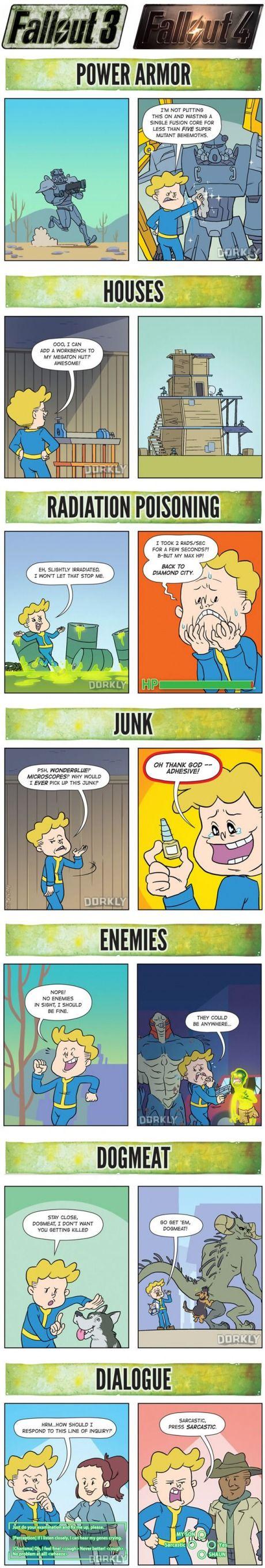 Fallout 3 vs. Fallout 4