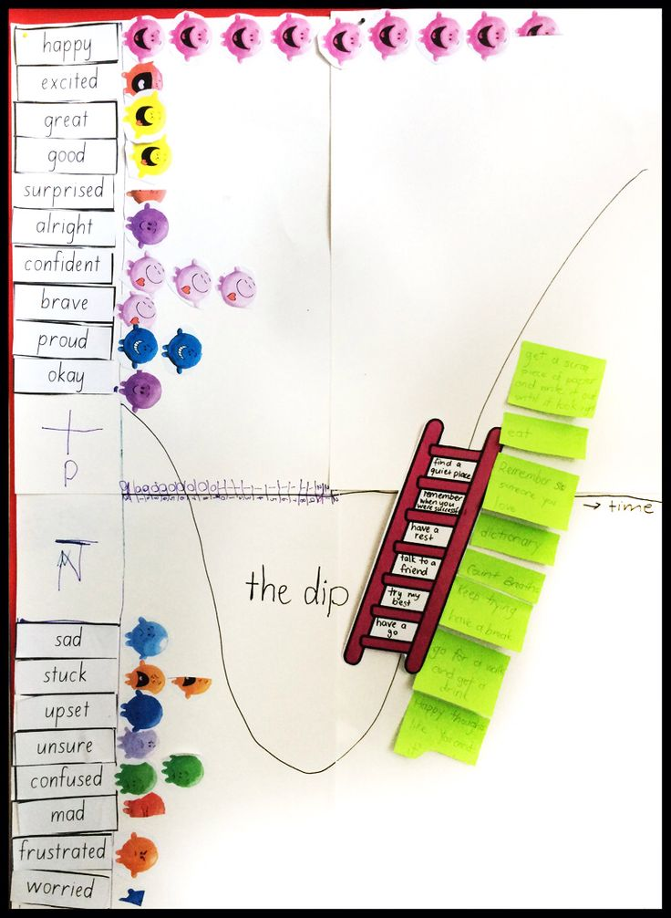 17 Best Images About The Learning Pit On Pinterest
