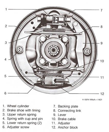 97 Wrangler Wiring Schematic Air Cooled Vw Drum Brake Shoes Replacement And