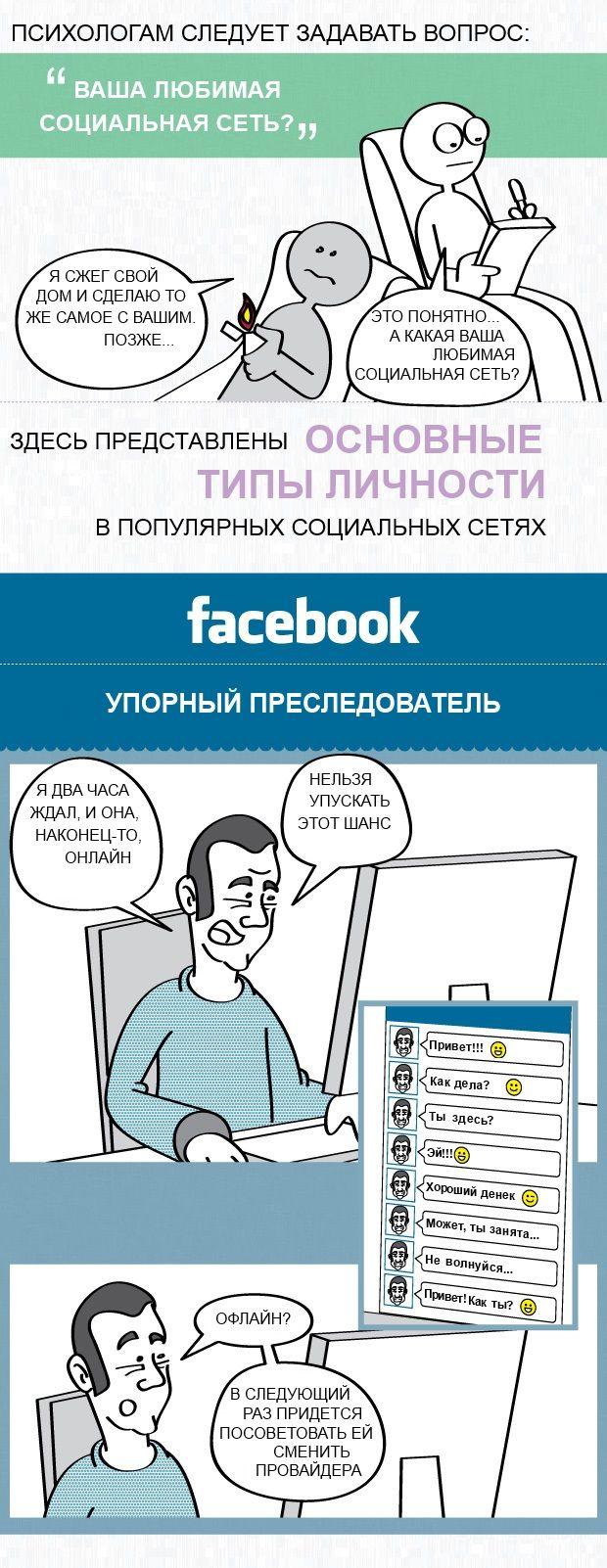 Инфографика: Типы личности в социальных сетях