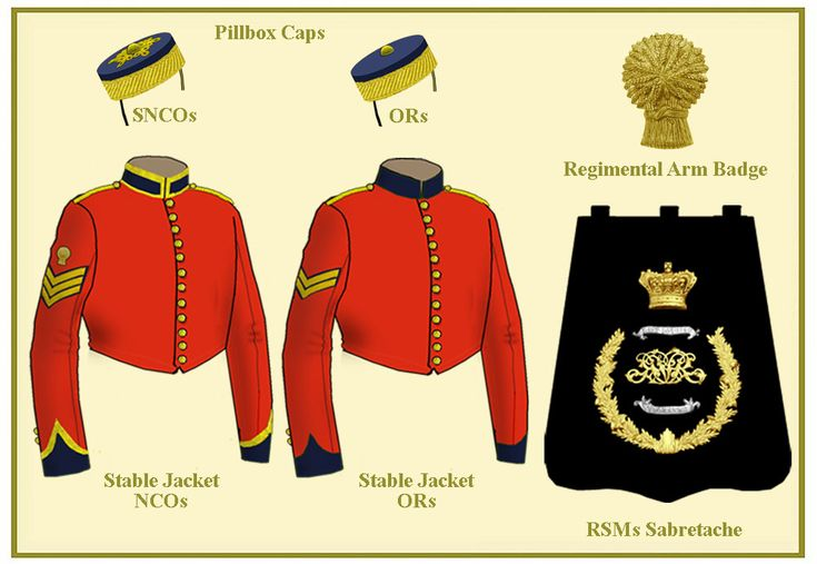 British; The Lothian and Berwickshire Yeomanry, Stable Jackets & Pillbox caps, 1896