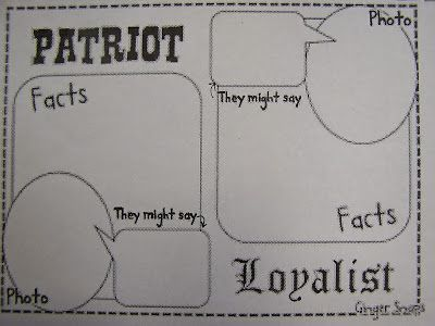 5th Grade Happenings with Mrs. Kempa: Loyalist or Patriot