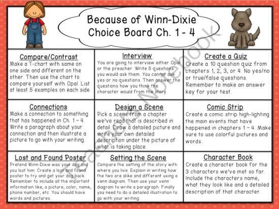 Because of Winn-Dixie Reading Choice Boards from The Carefree Classroom on TeachersNotebook.com -  (8 pages)  - Because of Winn-Dixie Reading Choice Boards