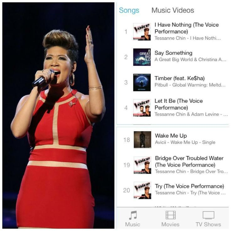 "Her rendition of the great Whitney Houston's ""I Have Nothing"" landed her the most iTunes downloads. Congratulations Tessanne Chin! Jamaicans around the world are proud of your accomplishments."