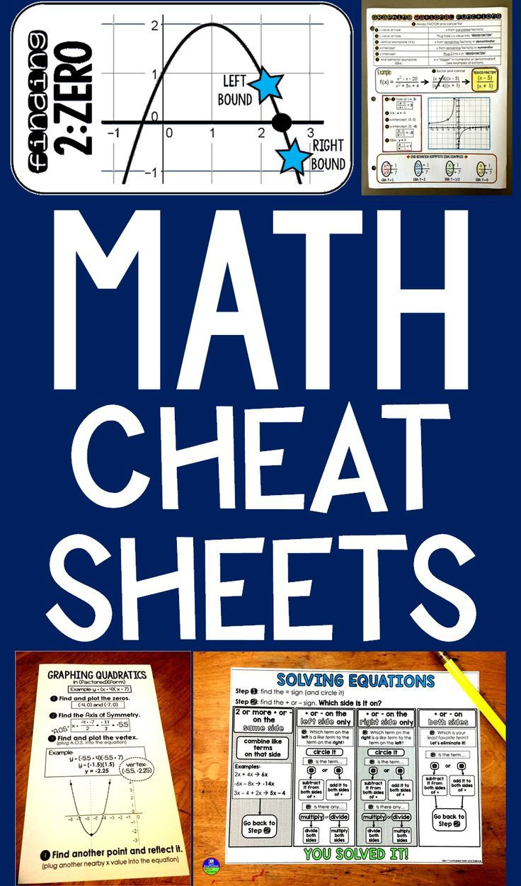 One of my favorite parts of the work I do is making cheat sheets for tricky math topics. I remember how stressed I'd get about my problem sets. Then I imagine my students who feel that stress now. On my blog I have organized all of my posts with math cheat sheets into one category: MATH CHEAT SHEETS All of the cheat sheets are free to download.