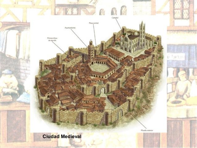 The Causes Of Towns Rebirth Towns Began To Grow Again Due To New Agricultural Techniques So Peasants Workfo In 2020 Late Middle Ages Medieval Town Middle Ages