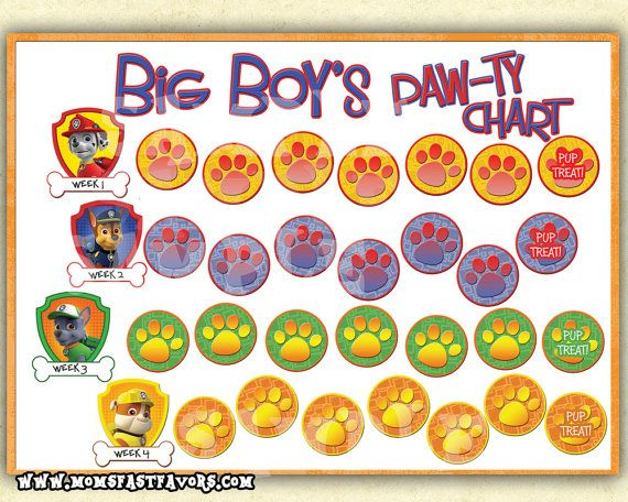 Paw Patrol Potty Chart - Potty Training Chart - Boy Paw Patrol Potty - Potty…
