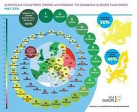 Rainbow Europe / Reports and other materials / Publications / Home / ilga - ILGA Europe