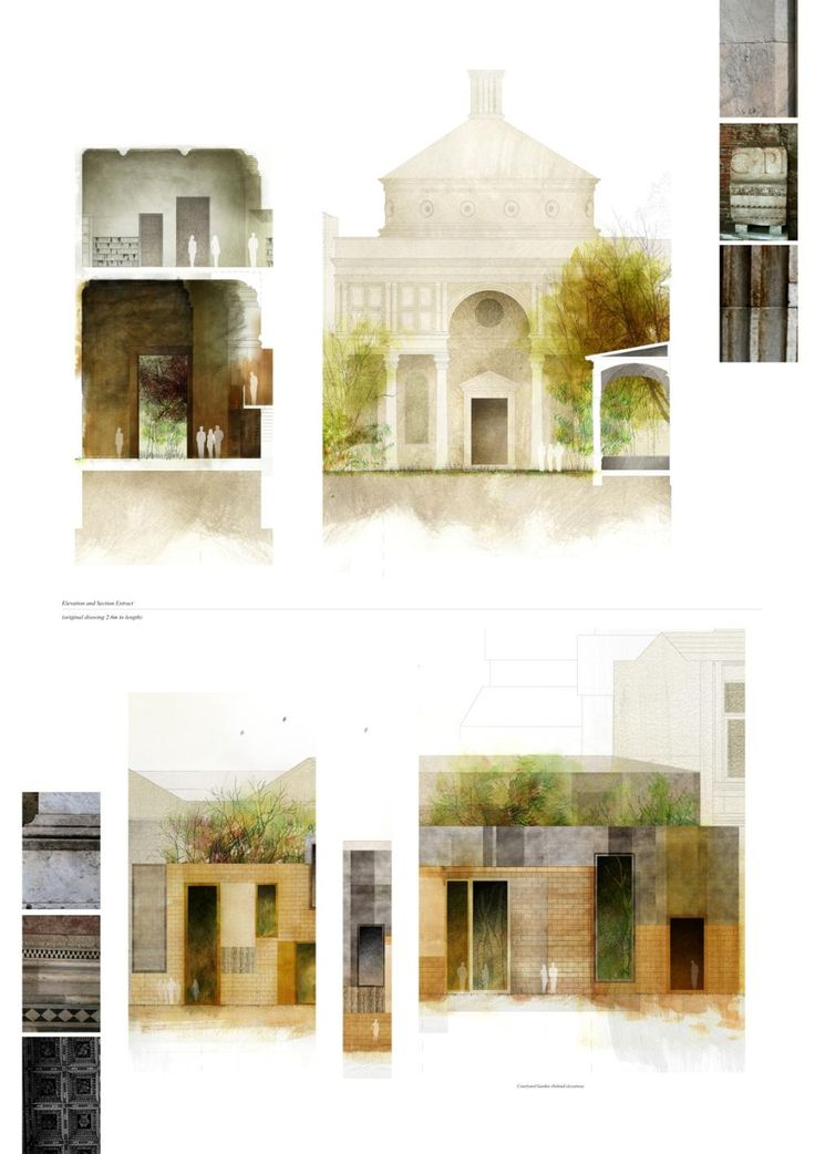 Collage façade
