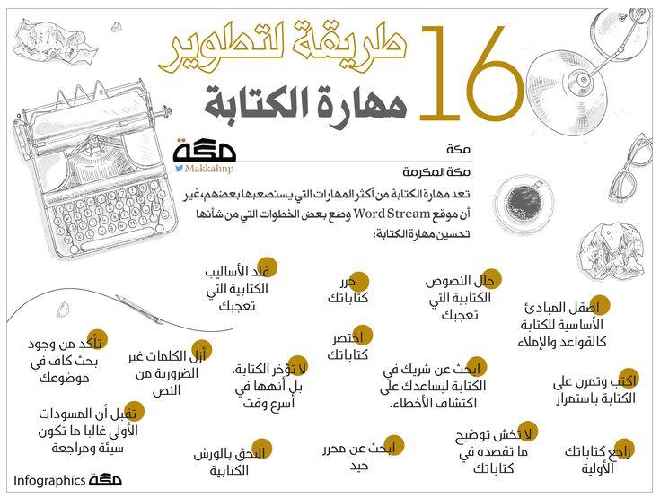 انفوجرافيك 16 مهارة الكتابة انفوجرافيك جراف مهارة الكتابة الكتابة Graphic Infographic صحيفة مكة Words Infographic Lias