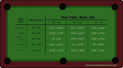 Chart Pool Table Sizes