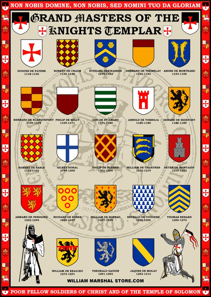 List of Knights Templar Grand Masters and their coats of arms by William Marshal Store.com