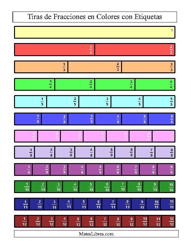 Tiras de Fracciones a Color con Etiquetas