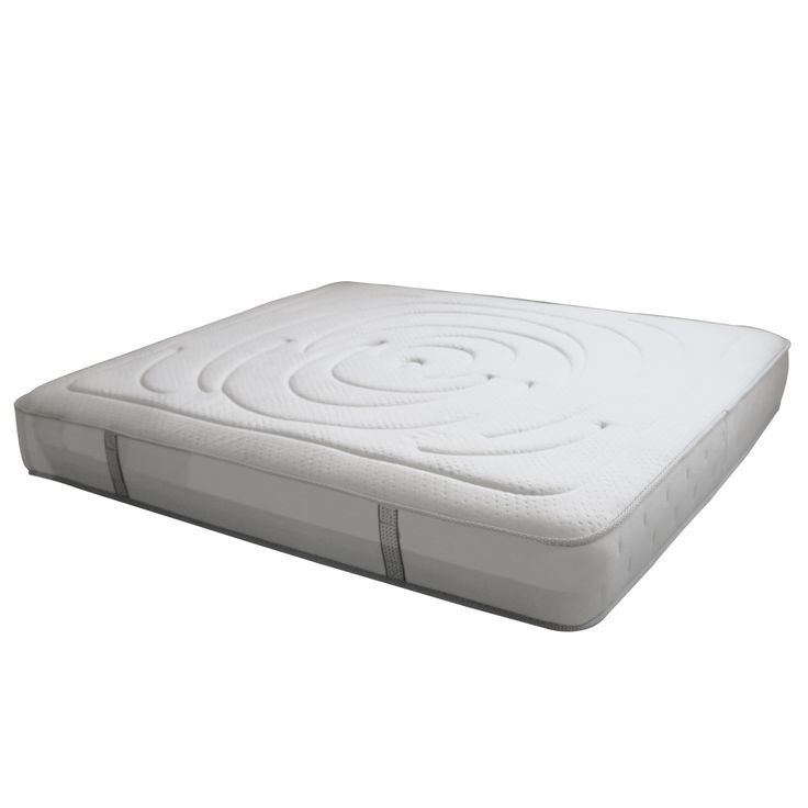 memory latex foam mattress contact us in