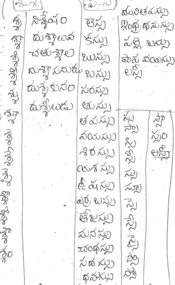 30 best Telugu padalu images on Pinterest | Telugu, Crossword and ...