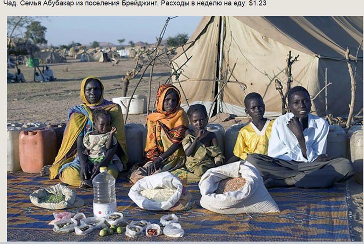 Потребительская корзина в странах мира. Африка. Чад.