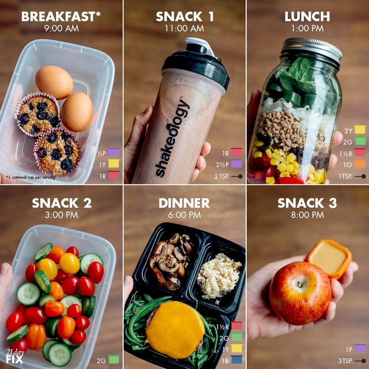 Quick and Simple 21 Day Fix Meal Prep for the 2,100-2,300 Calories Calorie Level / Breakfast: Baked Oatmeal Cups with Blueberries with 2 hard-boiled eggs (½ purple, 1 red, 1 yellow) Snack 1: 1 scoop or packet Shakeology blended with water, ice, 1 large banana, ½ cup strawberries, and 2 tsp. almond butter (1 red, 2 ½ purple, 2 tsp.) Lunch: Mason jar salad with 2 Tbsp. vinaigrette dressing, 6 oz. seasoned ground turkey cooked in 1 tsp. oil, ½ cup black beans, ½ cup corn, ¾ cup bell peppers, ¼…