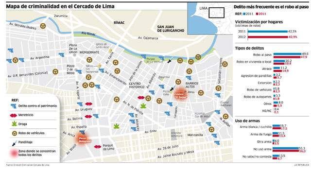 Mapa de criminalidad en el Cercado de Lima