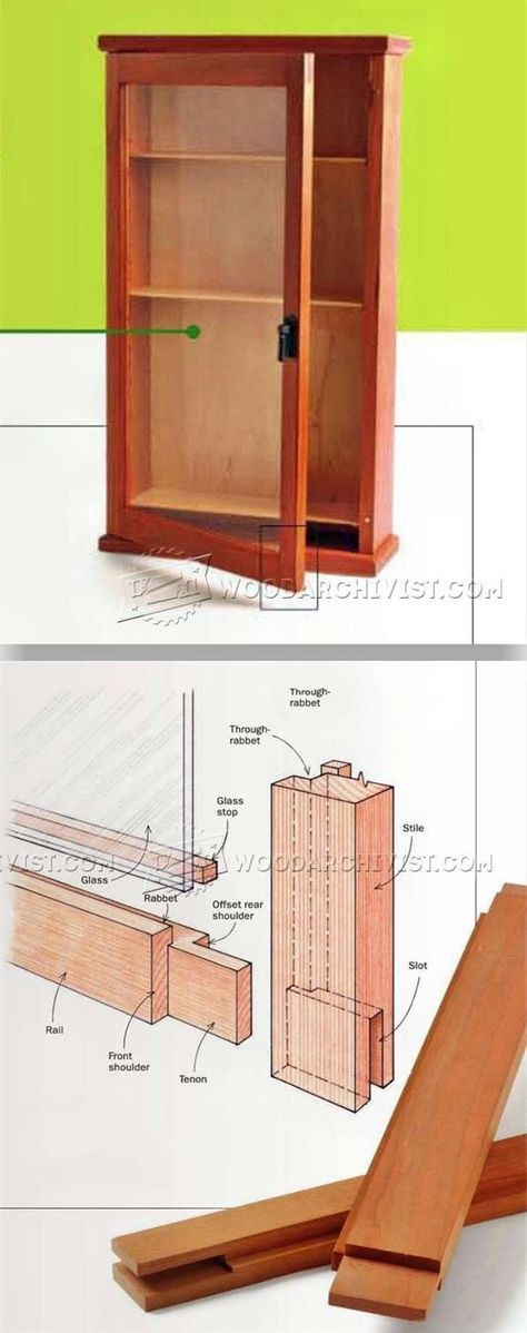 Making Glass Doors - Cabinet Door Construction Techniques   WoodArchivist.com