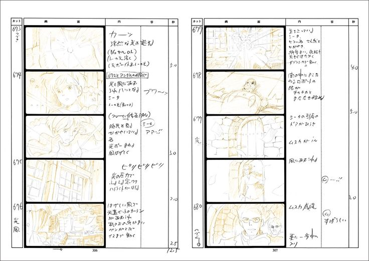 Best Anime Storyboard Images On   Storyboard