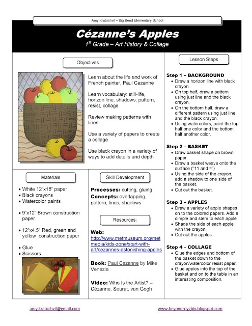 Cezanne's Apples: 1st Grade Lesson Plan (with art history & pattern!)