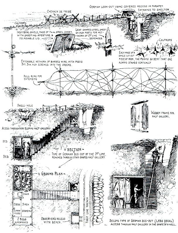 Pleasing Trench Warfare In World War 1 Diagram Images Pictures Becuo Basic Wiring Cloud Oideiuggs Outletorg
