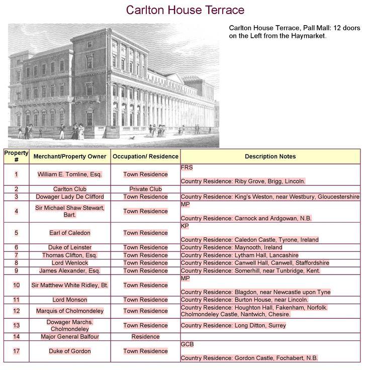 17 best images about regency st james 39 s london for 17 carlton house terrace london
