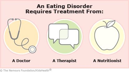 This article provides a brief overview of eating disorders.  Categories: Education and Support