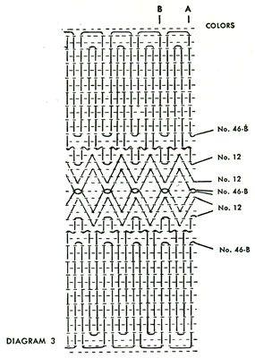 Swedish Weaving Pattern Diagram #freehuckembroidery