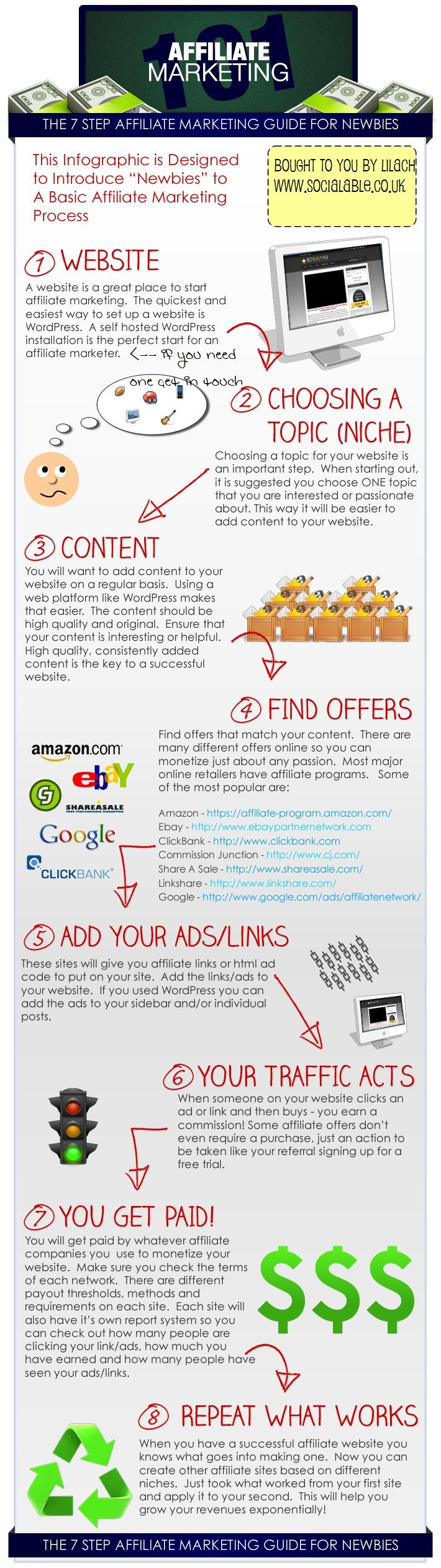 Infografik Affiliate Marketing | 8 Tipps für erfolgreiches Affiliate Marketing | 8 steps to successful Affiliate-Marketing