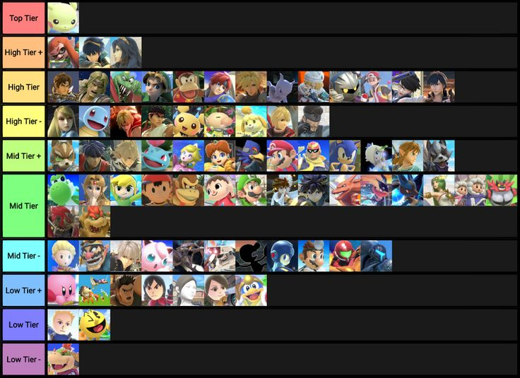 Tier Lists Super Smash Bros Ultimate Wiki Guide Ign Smash