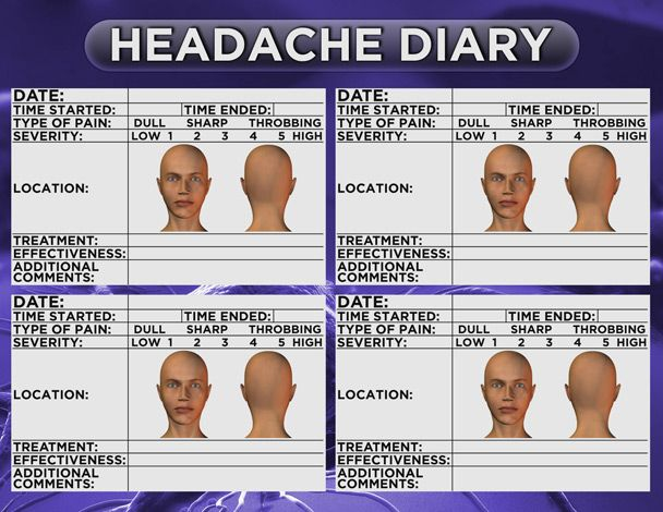 8 best images about Migraine diary on Pinterest