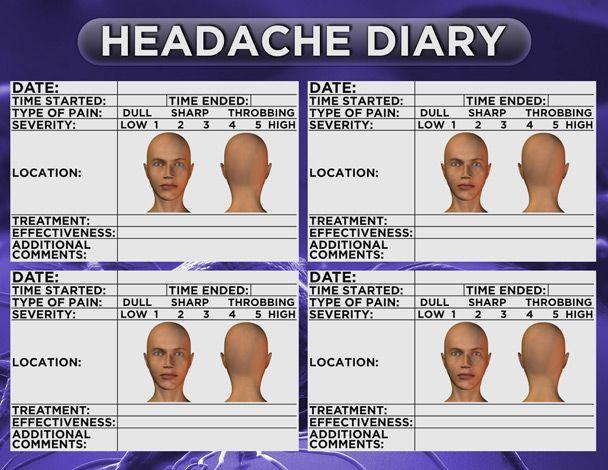 Headache Diary- Dr. OZ