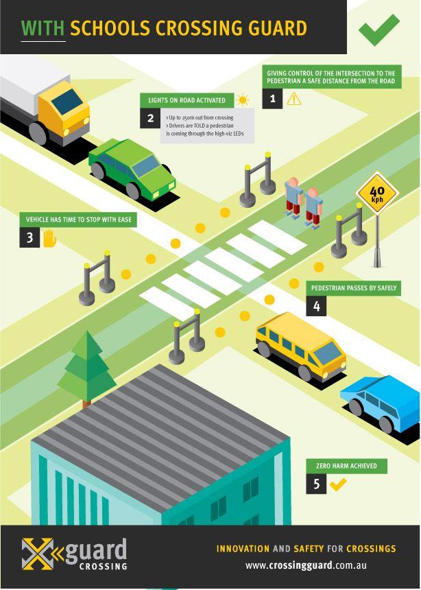 Xguard Infographic-pedestrian-school web-01.jpg