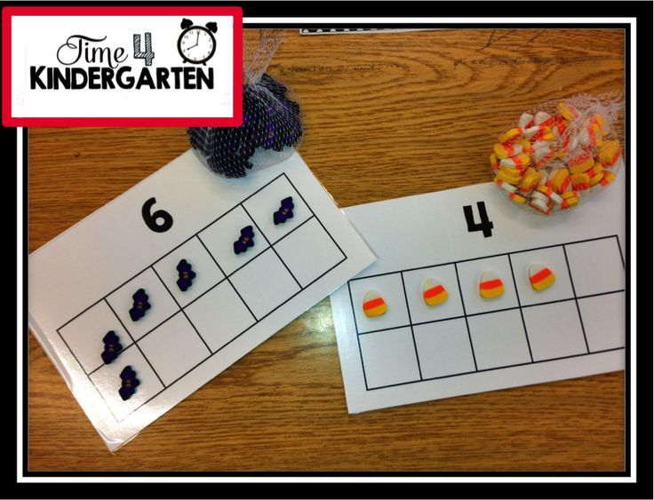 Subitizing- Building Strong Number Sense in Kindergarten